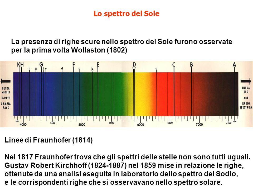 Lo spettro del Sole Linee di Fraunhofer (1814) Nel 1817 Fraunhofer trova che gli spettri delle stelle non sono tutti uguali. Gustav Robert Kirchhoff (