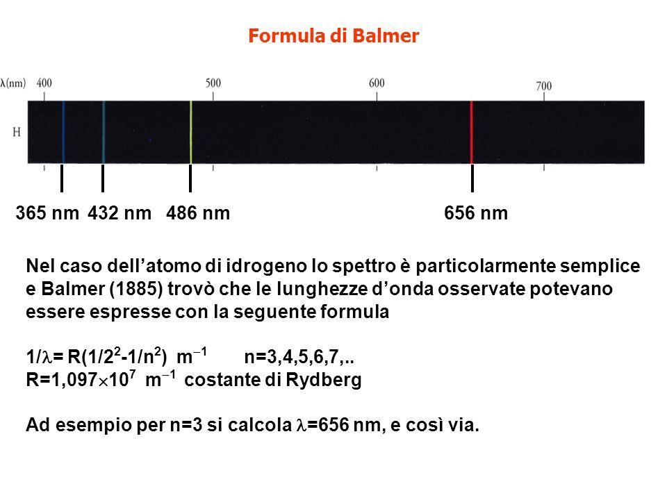 Nel caso dellatomo di idrogeno lo spettro è particolarmente semplice e Balmer (1885) trovò che le lunghezze donda osservate potevano essere espresse c