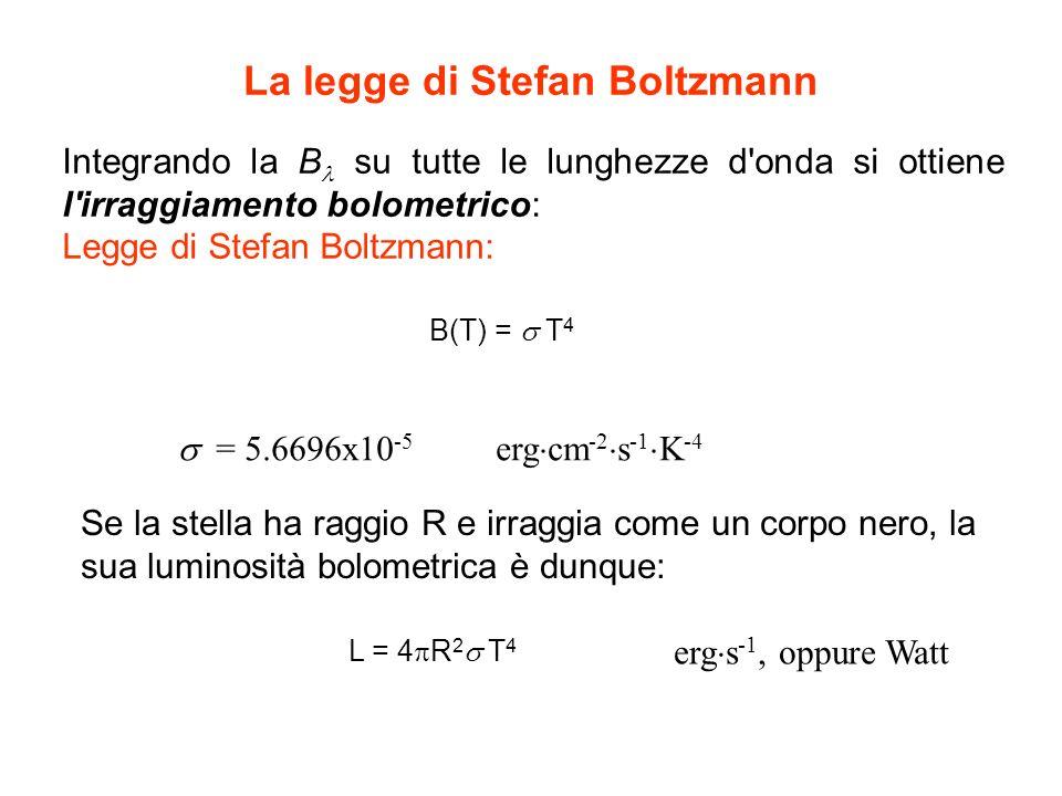 La legge di Stefan Boltzmann Integrando la B su tutte le lunghezze d'onda si ottiene l'irraggiamento bolometrico: Legge di Stefan Boltzmann: Se la ste