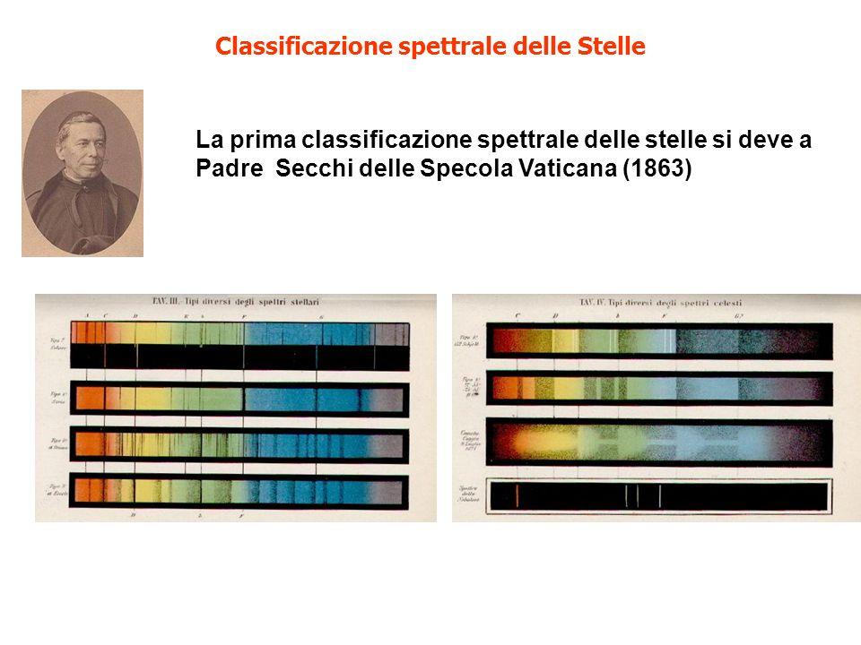 Classificazione spettrale delle Stelle La prima classificazione spettrale delle stelle si deve a Padre Secchi delle Specola Vaticana (1863)