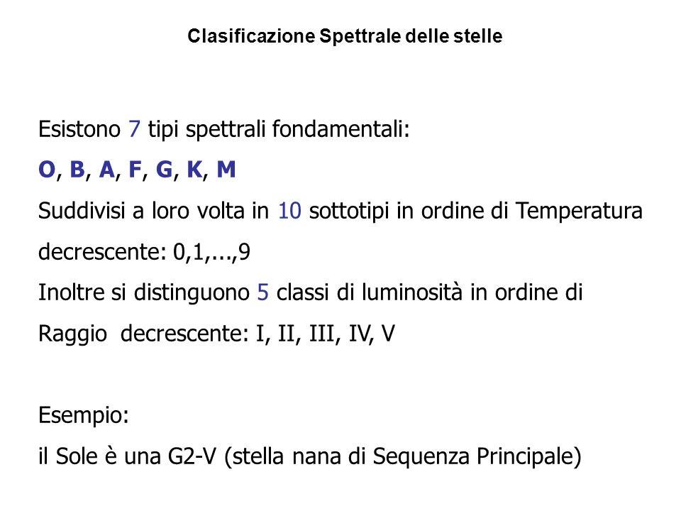 Esistono 7 tipi spettrali fondamentali: O, B, A, F, G, K, M Suddivisi a loro volta in 10 sottotipi in ordine di Temperatura decrescente: 0,1,...,9 Ino