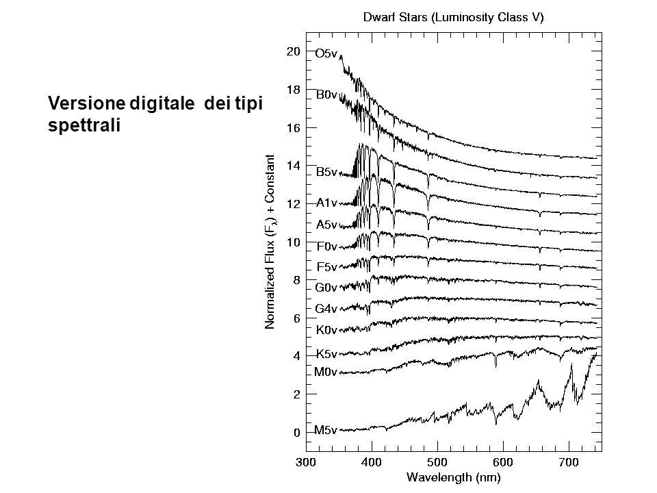 Versione digitale dei tipi spettrali
