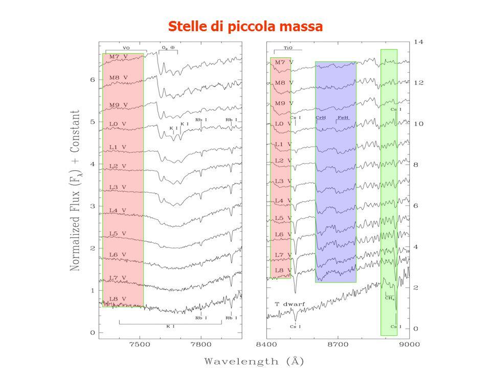 Stellar Astro II : Brown Dwarfs.ppt Stelle di piccola massa