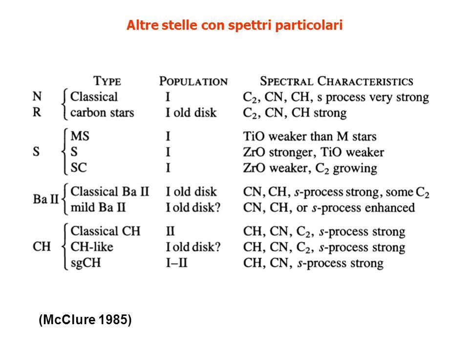 Altre stelle con spettri particolari (McClure 1985)