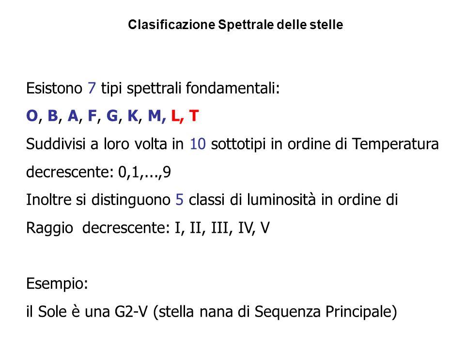 Esistono 7 tipi spettrali fondamentali: O, B, A, F, G, K, M, L, T Suddivisi a loro volta in 10 sottotipi in ordine di Temperatura decrescente: 0,1,...
