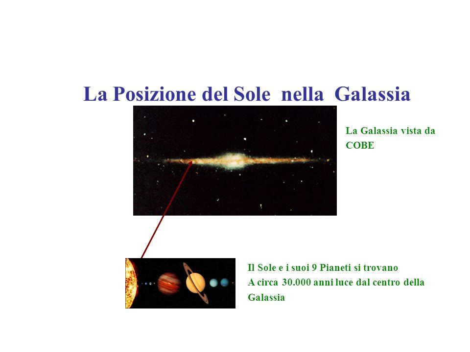 La Posizione del Sole nella Galassia La Galassia vista da COBE Il Sole e i suoi 9 Pianeti si trovano A circa 30.000 anni luce dal centro della Galassi