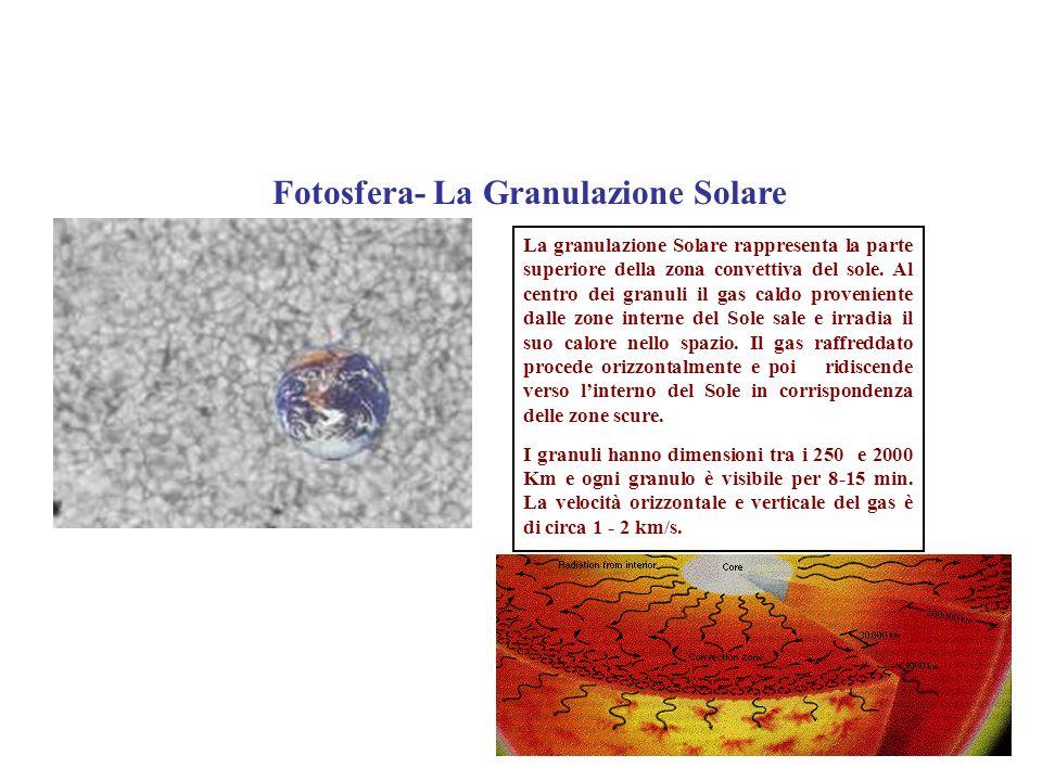 La granulazione Solare rappresenta la parte superiore della zona convettiva del sole. Al centro dei granuli il gas caldo proveniente dalle zone intern