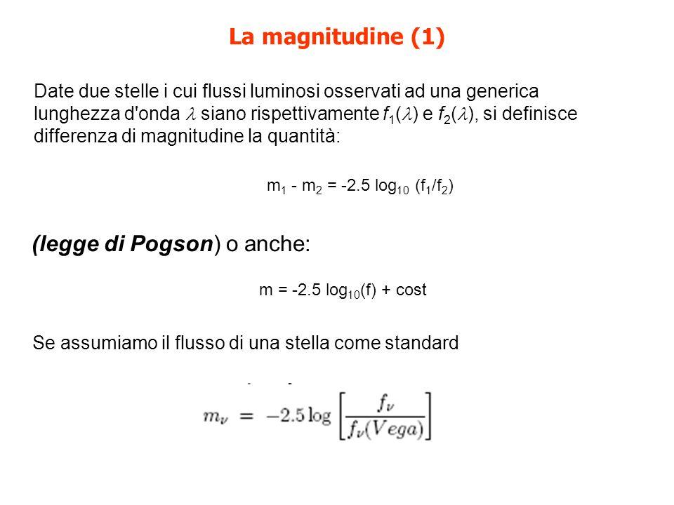 La magnitudine (1) Date due stelle i cui flussi luminosi osservati ad una generica lunghezza d'onda siano rispettivamente f 1 ( ) e f 2 ( ), si defini
