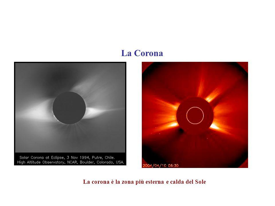 La Corona La corona è la zona più esterna e calda del Sole