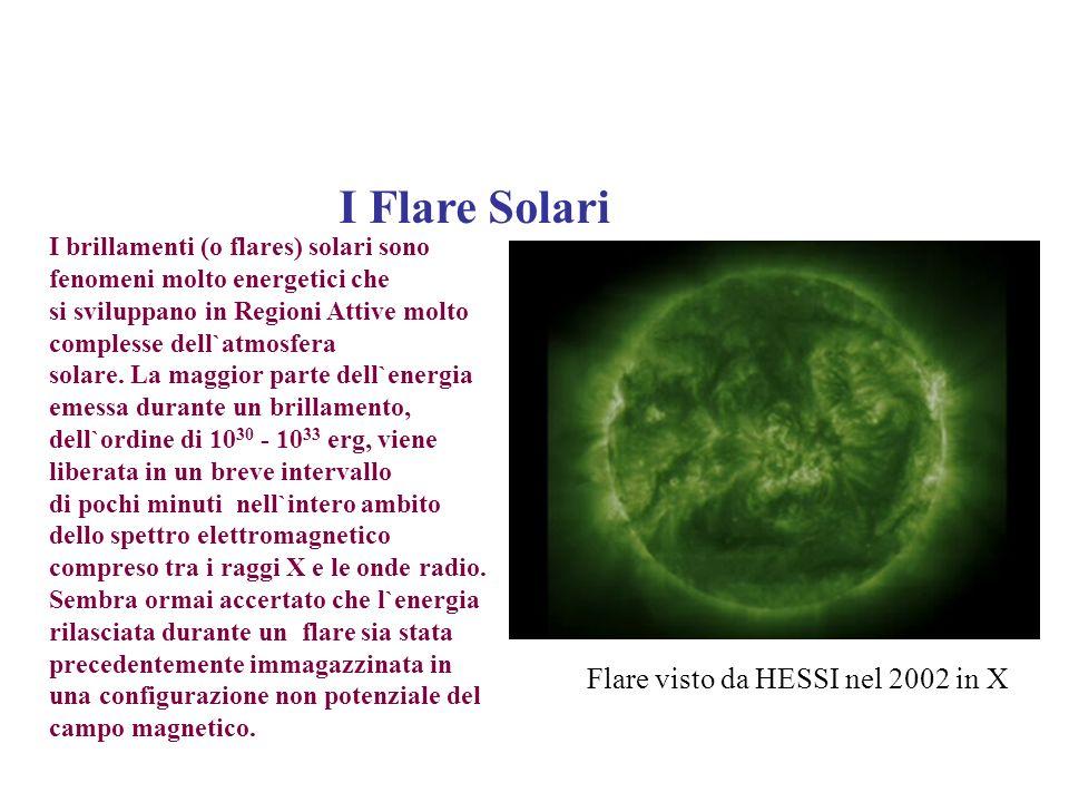 I brillamenti (o flares) solari sono fenomeni molto energetici che si sviluppano in Regioni Attive molto complesse dell`atmosfera solare. La maggior p
