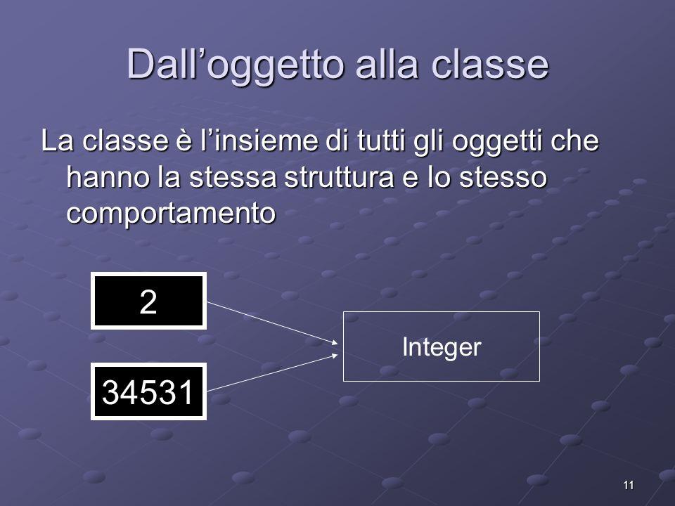 11 Dalloggetto alla classe La classe è linsieme di tutti gli oggetti che hanno la stessa struttura e lo stesso comportamento 2 34531 Integer