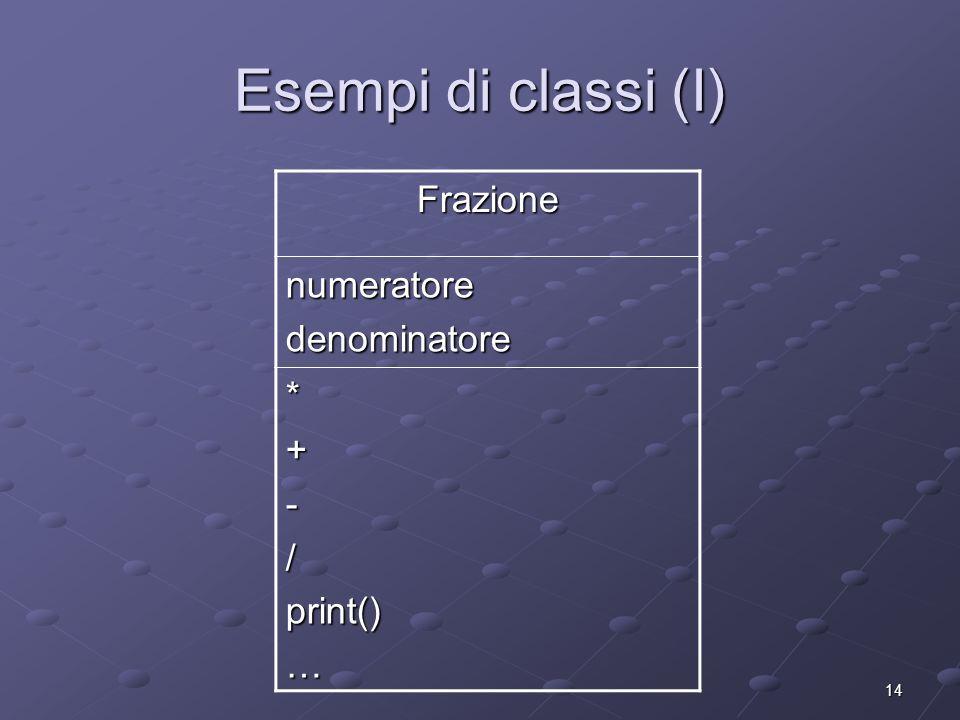 14 Esempi di classi (I) Frazione numeratoredenominatore *+-/print()…