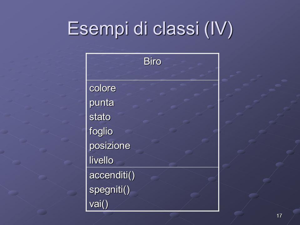 17 Esempi di classi (IV) Biro colorepuntastatofoglioposizionelivello accenditi()spegniti()vai()
