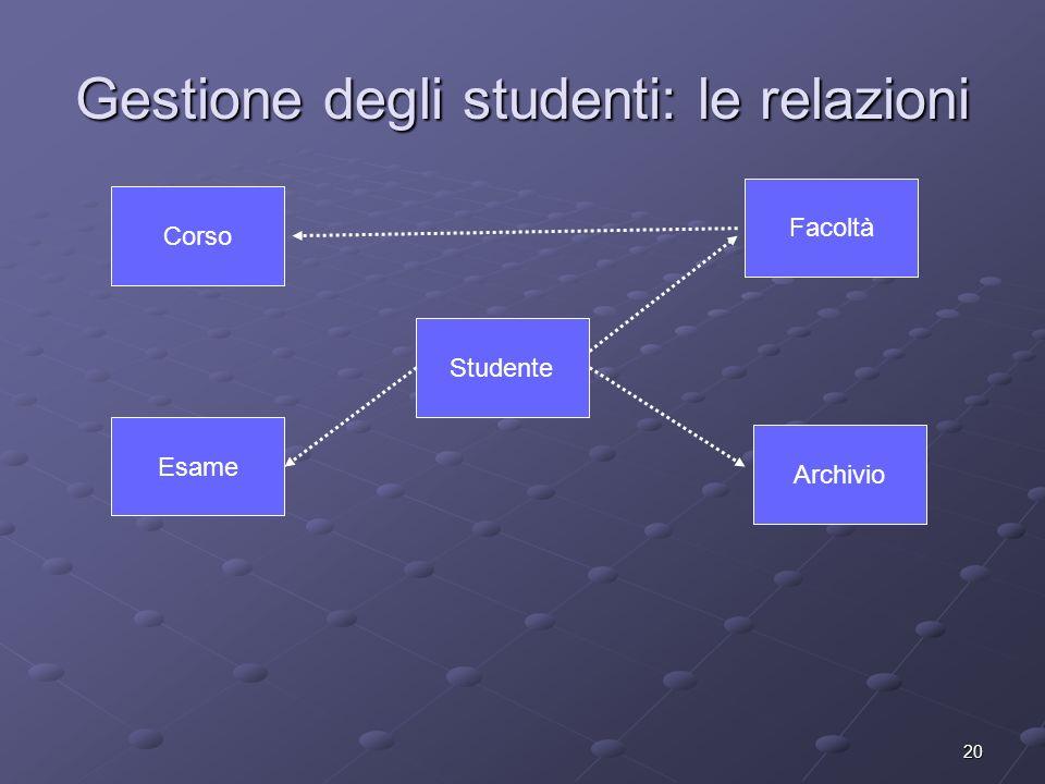 20 Gestione degli studenti: le relazioni Studente Corso Facoltà Archivio Esame
