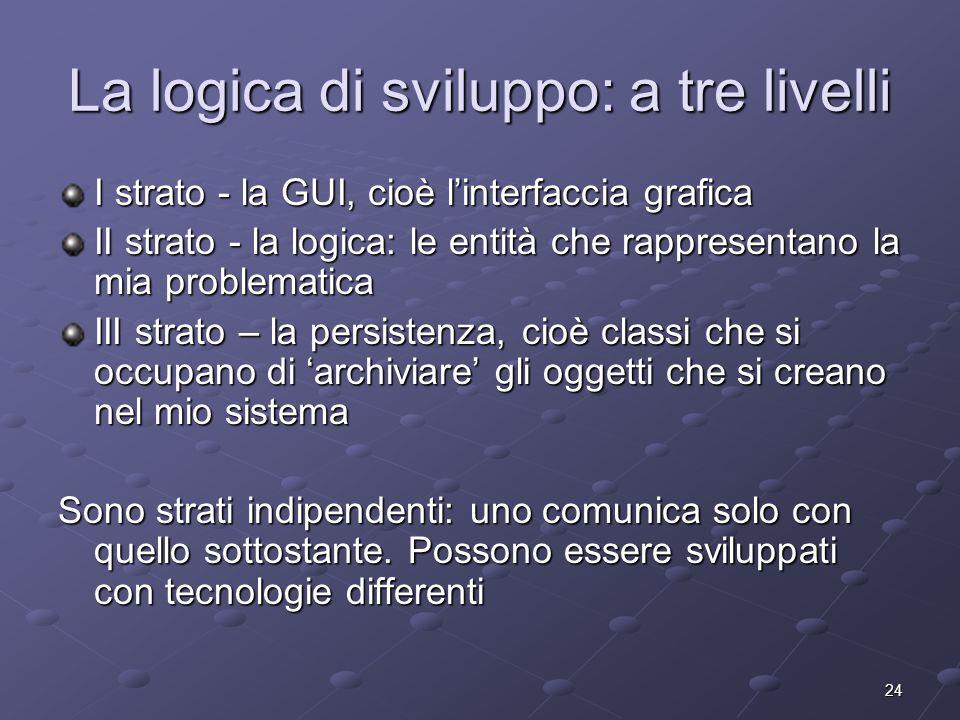 24 La logica di sviluppo: a tre livelli I strato - la GUI, cioè linterfaccia grafica II strato - la logica: le entità che rappresentano la mia problem