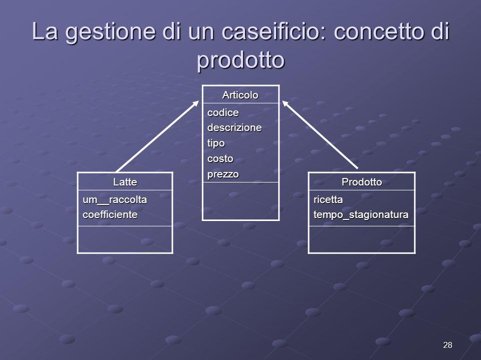 28 La gestione di un caseificio: concetto di prodotto Articolo codicedescrizionetipocostoprezzo Latteum__raccoltacoefficienteProdottoricettatempo_stagionatura
