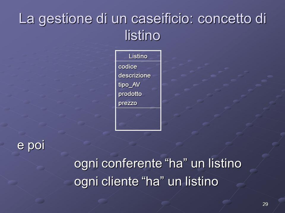 29 La gestione di un caseificio: concetto di listino Listino codicedescrizionetipo_AVprodottoprezzo e poi ogni conferente ha un listino ogni conferent