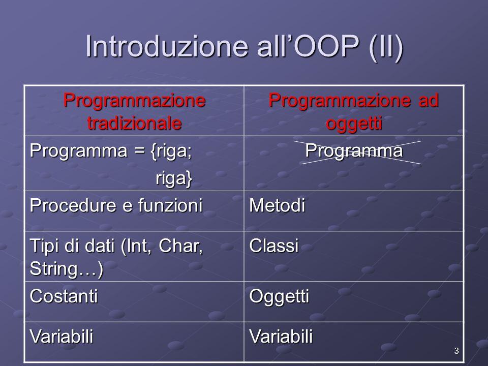3 Introduzione allOOP (II) Programmazione tradizionale Programmazione ad oggetti Programma = {riga; riga} riga}Programma Procedure e funzioni Metodi Tipi di dati (Int, Char, String…) Classi CostantiOggetti VariabiliVariabili