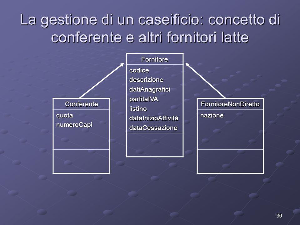 30 La gestione di un caseificio: concetto di conferente e altri fornitori latte Fornitore codicedescrizionedatiAnagraficipartitaIVAlistinodataInizioAt