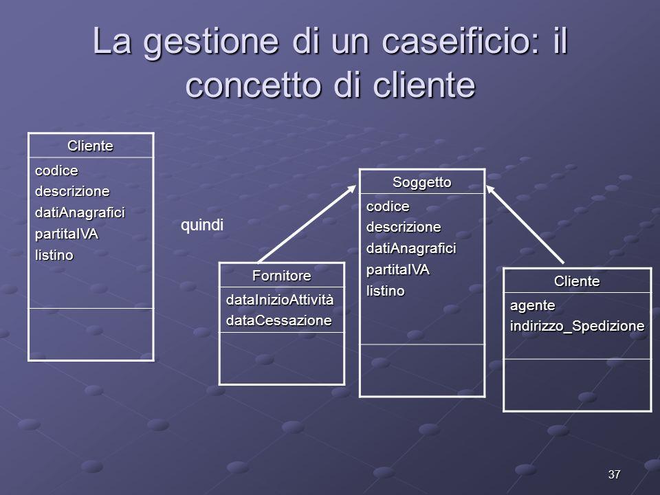 37 La gestione di un caseificio: il concetto di cliente Cliente codicedescrizionedatiAnagraficipartitaIVAlistino quindiSoggettocodicedescrizionedatiAn