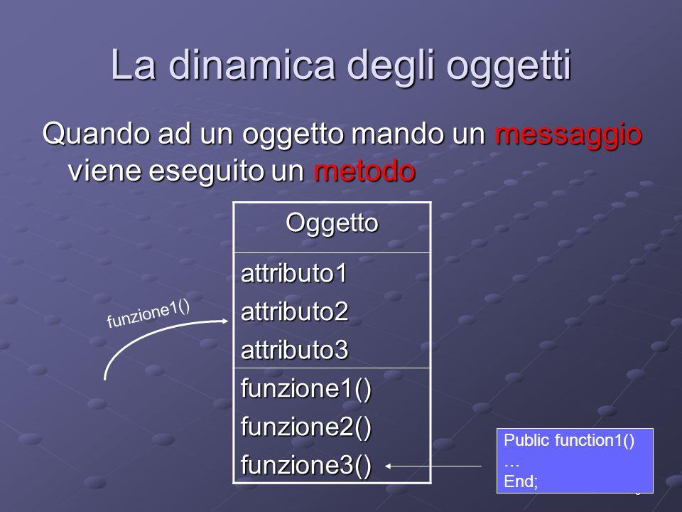 9 La dinamica degli oggetti Quando ad un oggetto mando un messaggio viene eseguito un metodo Oggetto attributo1attributo2attributo3 funzione1()funzione2()funzione3() funzione1() Public function1() … End;