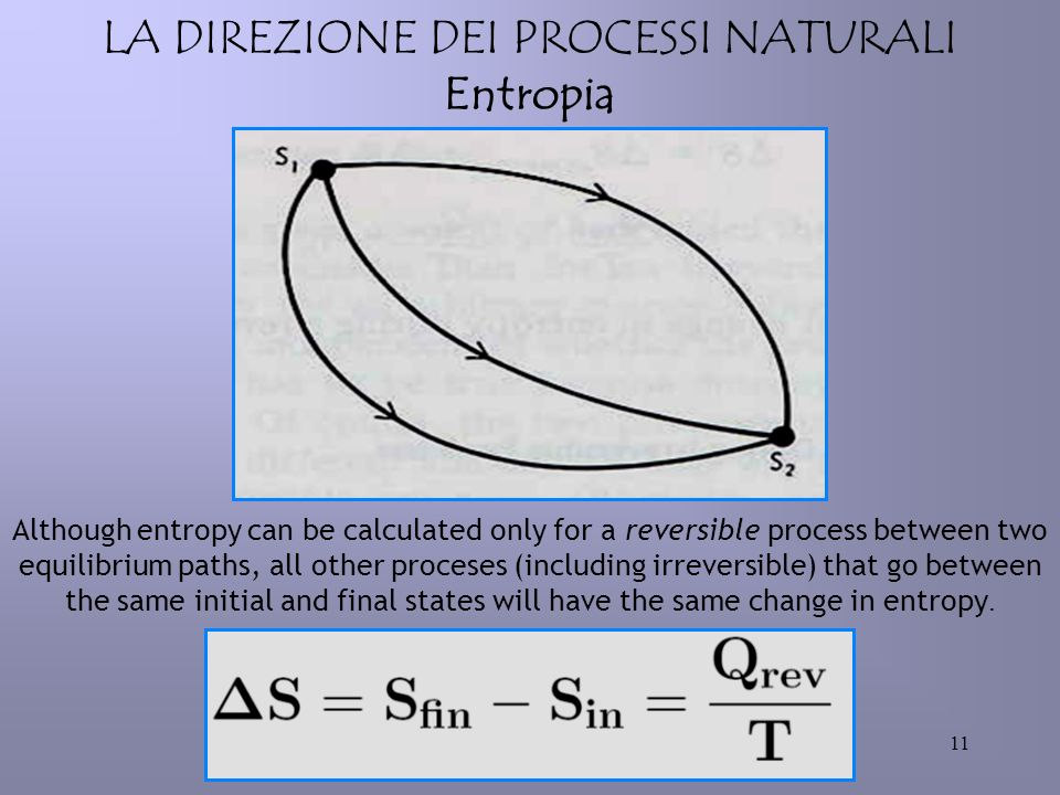 11 LA DIREZIONE DEI PROCESSI NATURALI Entropia Although entropy can be calculated only for a reversible process between two equilibrium paths, all other proceses (including irreversible) that go between the same initial and final states will have the same change in entropy.
