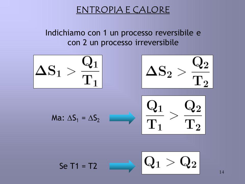 14 Indichiamo con 1 un processo reversibile e con 2 un processo irreversibile ENTROPIA E CALORE Ma: S 1 = S 2 Se T1 = T2
