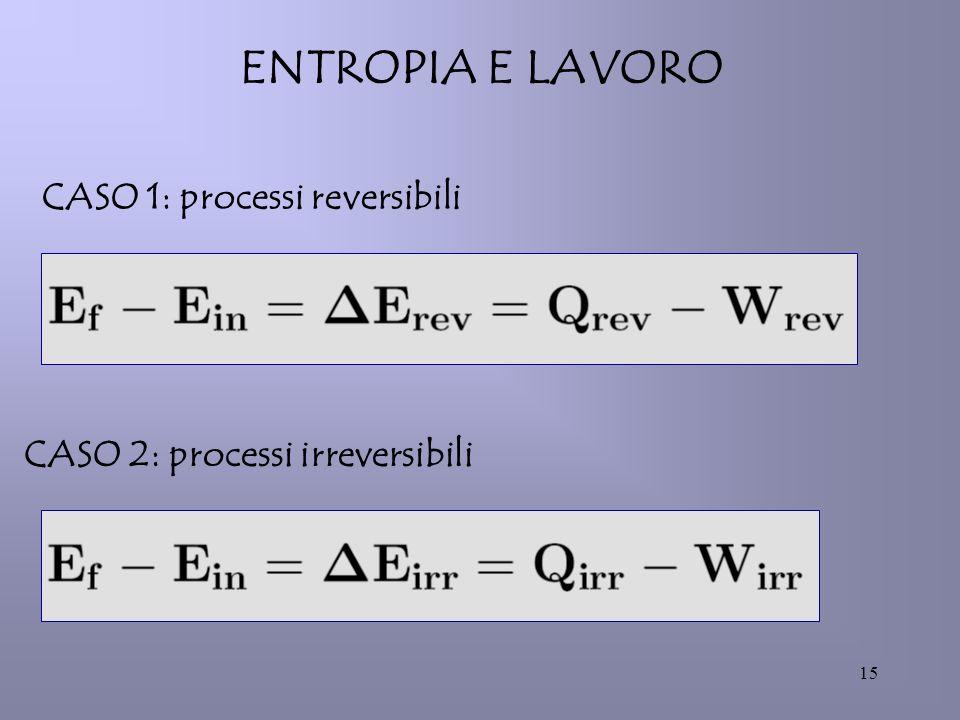 15 ENTROPIA E LAVORO CASO 1: processi reversibili CASO 2: processi irreversibili