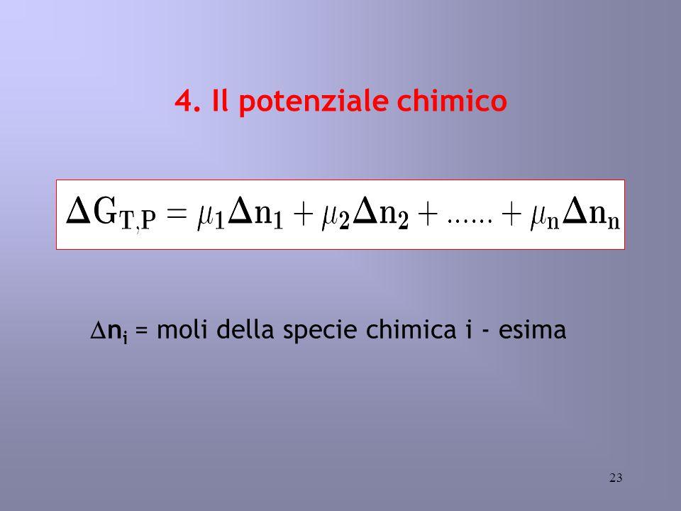 23 4. Il potenziale chimico n i = moli della specie chimica i - esima