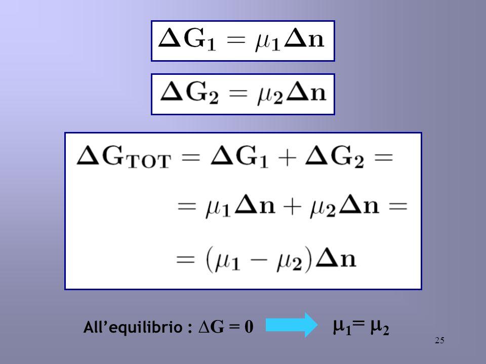 25 Allequilibrio : G = 0 1 = 2