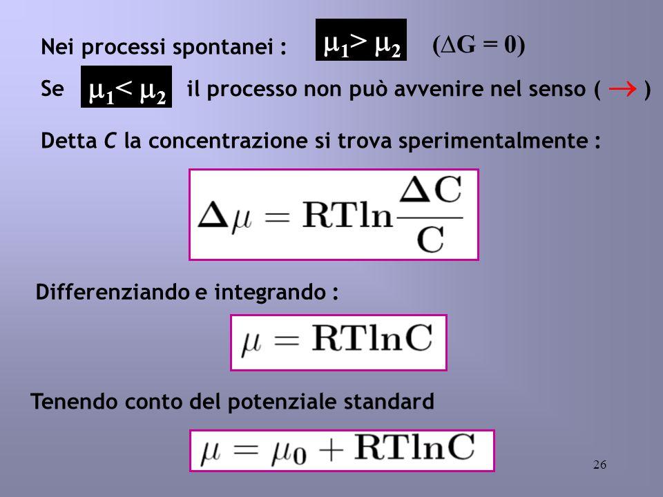 26 Nei processi spontanei : 1 > 2 (G = 0) Se Detta C la concentrazione si trova sperimentalmente : 1 < 2 il processo non può avvenire nel senso ( ) Differenziando e integrando : Tenendo conto del potenziale standard