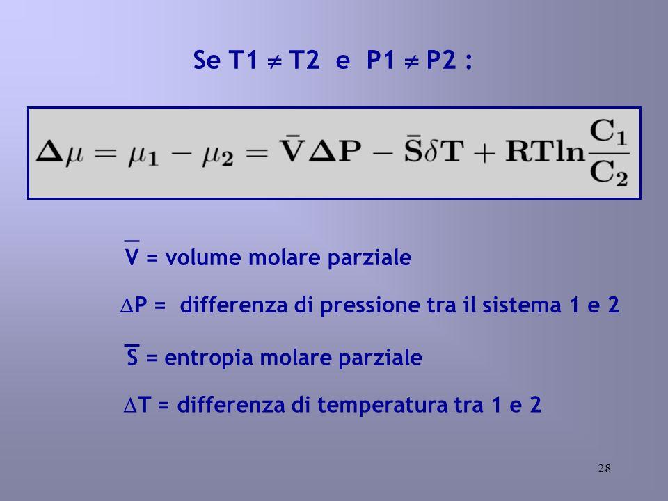 28 Se T1 T2 e P1 P2 : P = differenza di pressione tra il sistema 1 e 2 T = differenza di temperatura tra 1 e 2 S = entropia molare parziale V = volume molare parziale