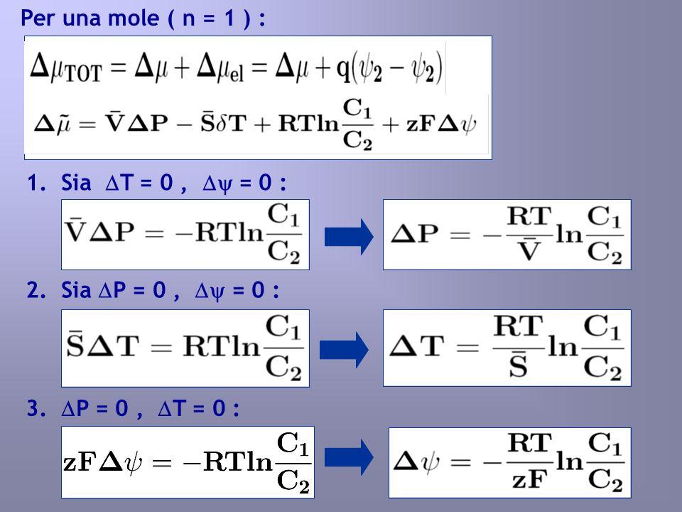 31 Per una mole ( n = 1 ) : 1. Sia T = 0, = 0 : 2. Sia P = 0, = 0 : 3. P = 0, T = 0 :