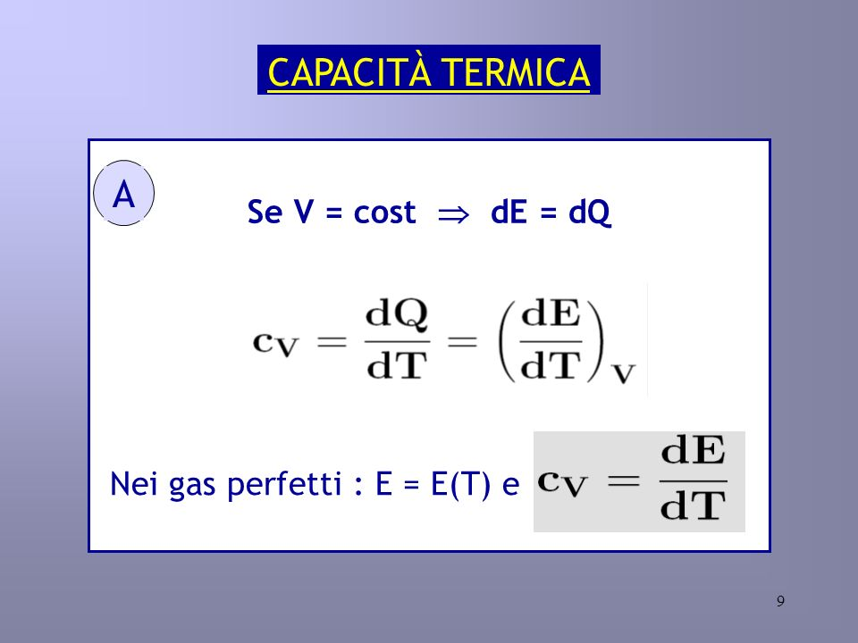 10 Se P = cost dQ = dE + PdV Nei gas perfetti : E = E(T) B Per n = 1:
