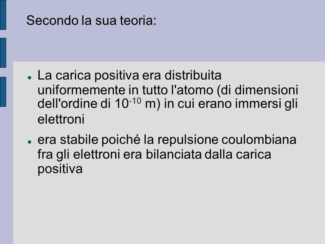 La carica positiva era distribuita uniformemente in tutto l'atomo (di dimensioni dell'ordine di 10 -10 m) in cui erano immersi gli elettroni era stabi