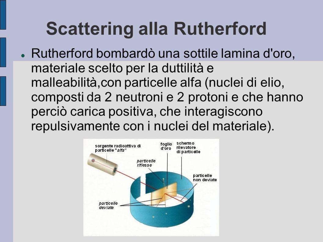 Scattering alla Rutherford Rutherford bombardò una sottile lamina d'oro, materiale scelto per la duttilità e malleabilità,con particelle alfa (nuclei