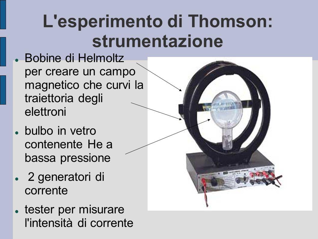 L'esperimento di Thomson: strumentazione Bobine di Helmoltz per creare un campo magnetico che curvi la traiettoria degli elettroni bulbo in vetro cont