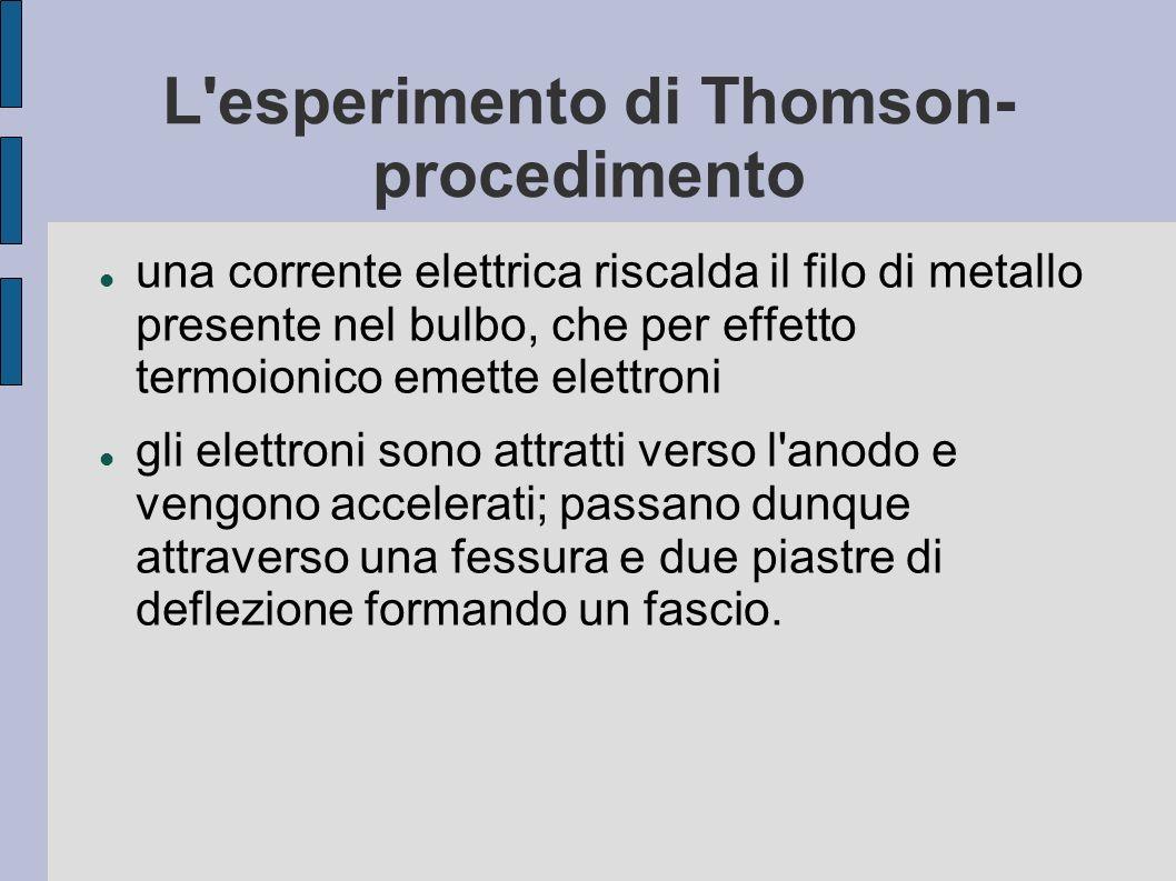 L'esperimento di Thomson- procedimento una corrente elettrica riscalda il filo di metallo presente nel bulbo, che per effetto termoionico emette elett