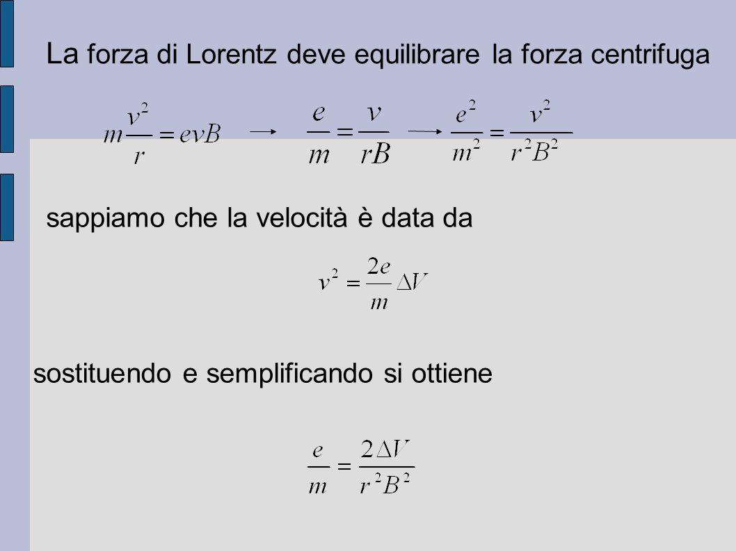 La forza di Lorentz deve equilibrare la forza centrifuga sappiamo che la velocità è data da sostituendo e semplificando si ottiene