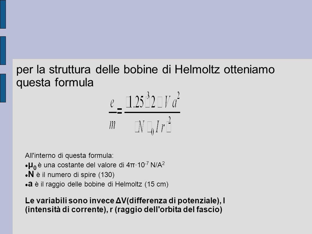 per la struttura delle bobine di Helmoltz otteniamo questa formula All'interno di questa formula: μ 0 è una costante del valore di 4π·10 -7 N/A 2 N è