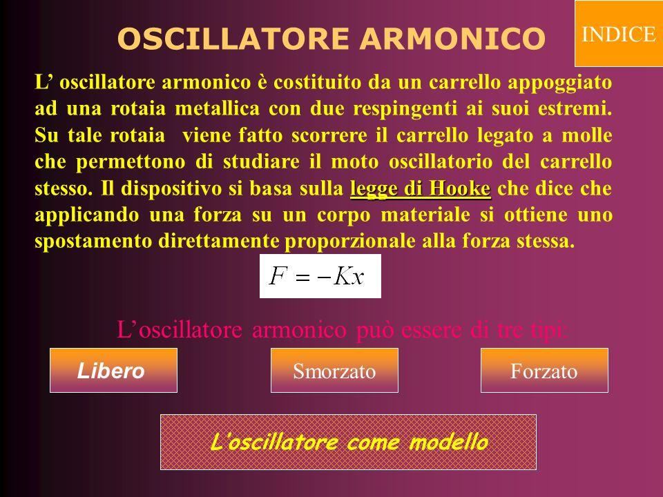 OSCILLATORE ARMONICO legge di Hooke L oscillatore armonico è costituito da un carrello appoggiato ad una rotaia metallica con due respingenti ai suoi estremi.
