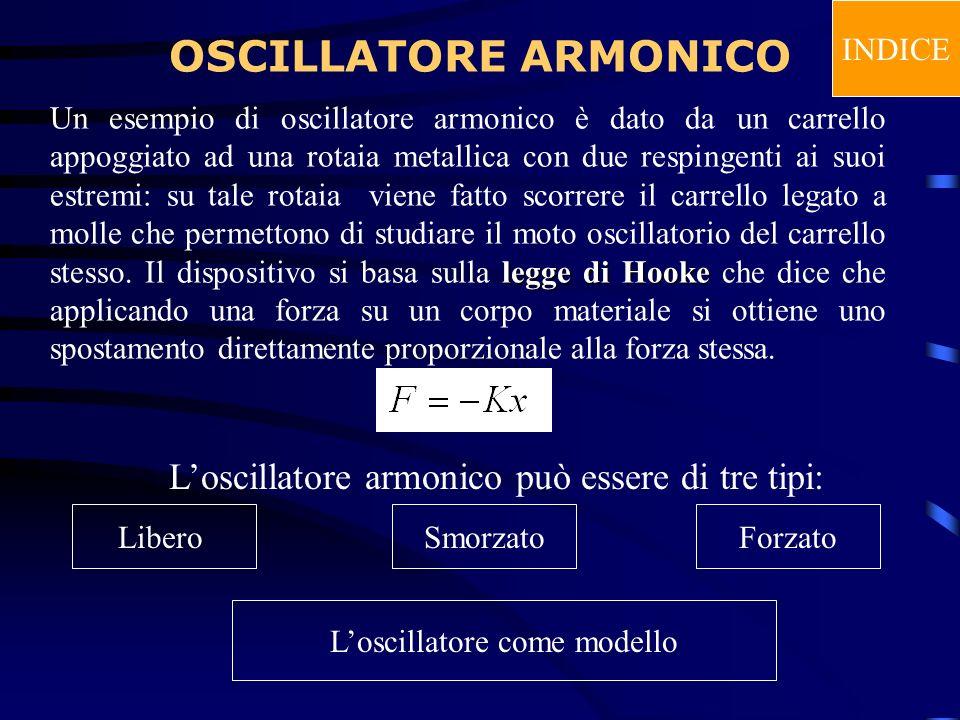 OSCILLATORE ARMONICO legge di Hooke Un esempio di oscillatore armonico è dato da un carrello appoggiato ad una rotaia metallica con due respingenti ai