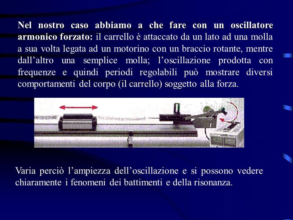 Nel nostro caso abbiamo a che fare con un oscillatore armonico forzato: Nel nostro caso abbiamo a che fare con un oscillatore armonico forzato: il car
