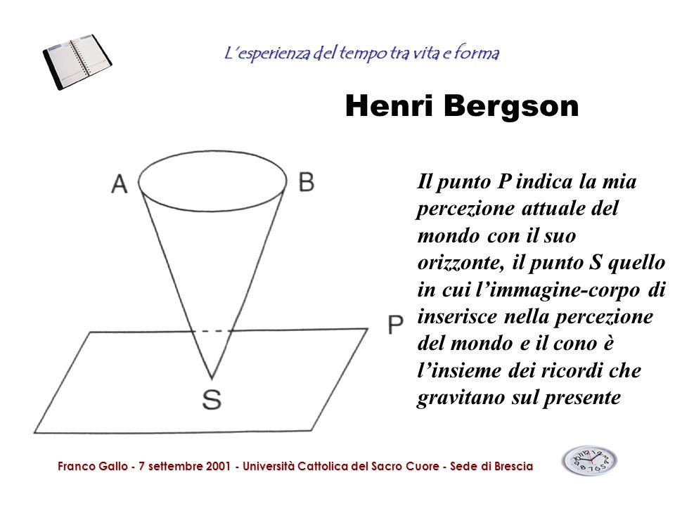 Lesperienza del tempo tra vita e forma Franco Gallo - 7 settembre 2001 - Università Cattolica del Sacro Cuore - Sede di Brescia Henri Bergson Il punto