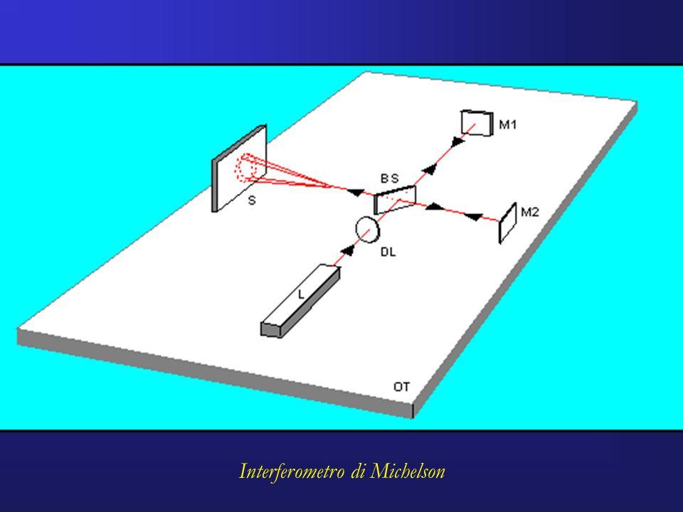Interferometro di Michelson