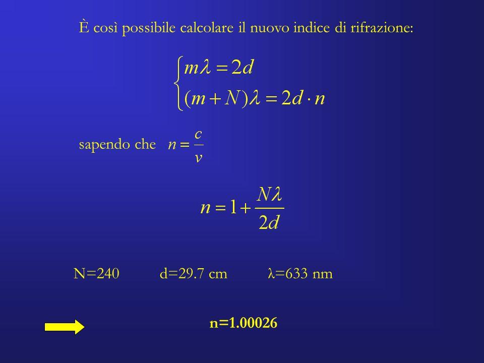 È così possibile calcolare il nuovo indice di rifrazione: sapendo che N=240 d=29.7 cm λ=633 nm n=1.00026