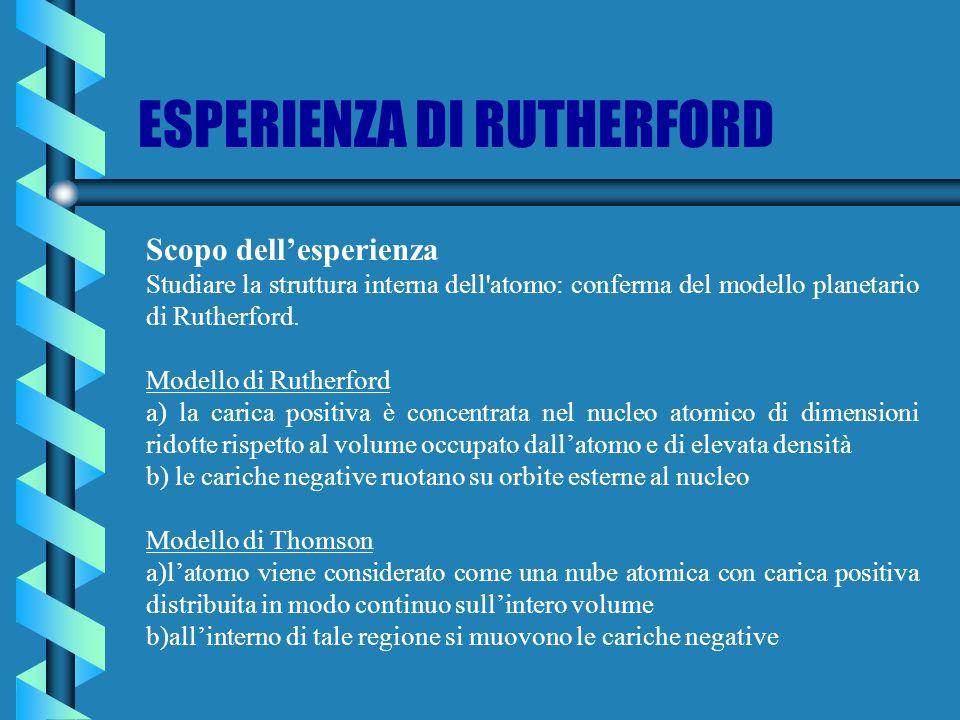 ESPERIENZA DI RUTHERFORD Scopo dellesperienza Studiare la struttura interna dell'atomo: conferma del modello planetario di Rutherford. Modello di Ruth
