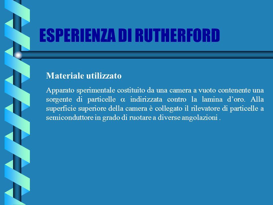 ESPERIENZA DI RUTHERFORD Materiale utilizzato Apparato sperimentale costituito da una camera a vuoto contenente una sorgente di particelle indirizzata contro la lamina doro.