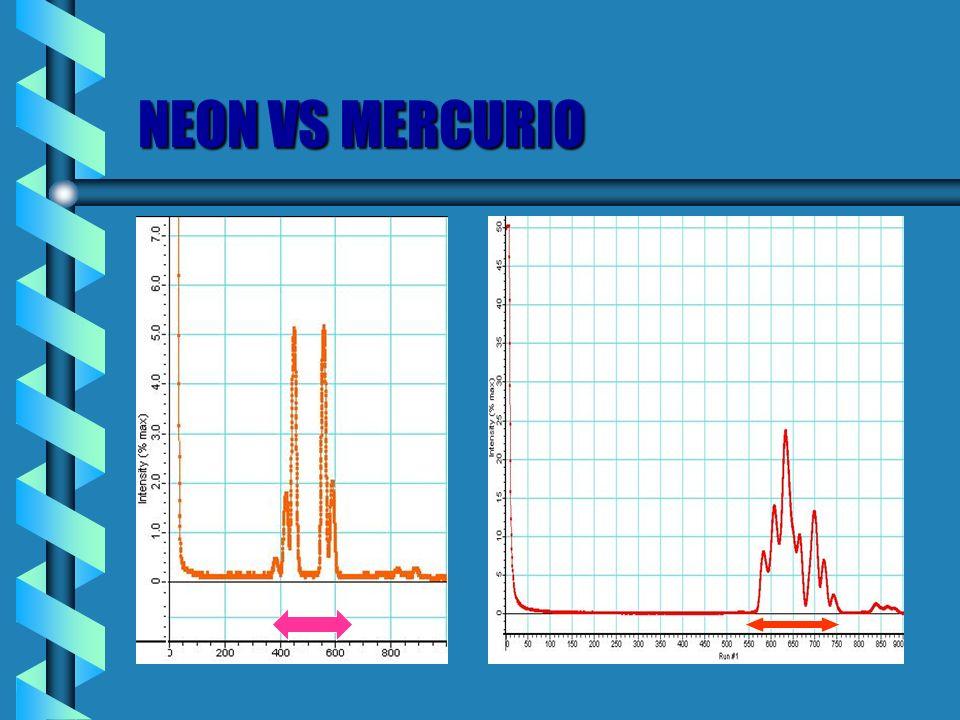 NEON VS MERCURIO