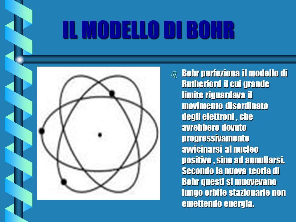 IL MODELLO DI BOHR b Bohr perfeziona il modello di Rutherford il cui grande limite riguardava il movimento disordinato degli elettroni, che avrebbero